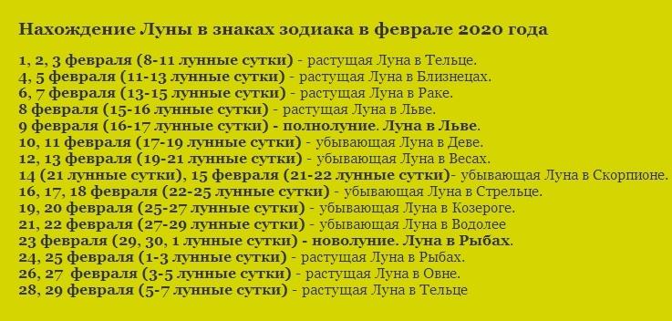 Лунные сутки в феврале 2020 года