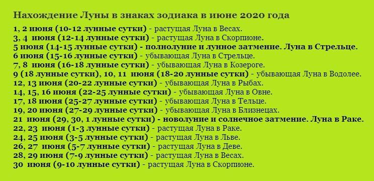 Лунные сутки в июне 2020 года